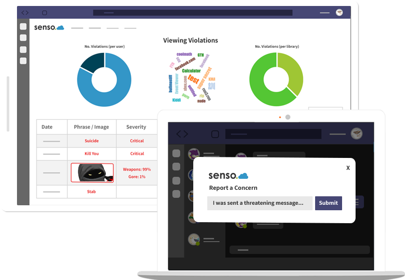 Monitoring Software for Microsoft Teams