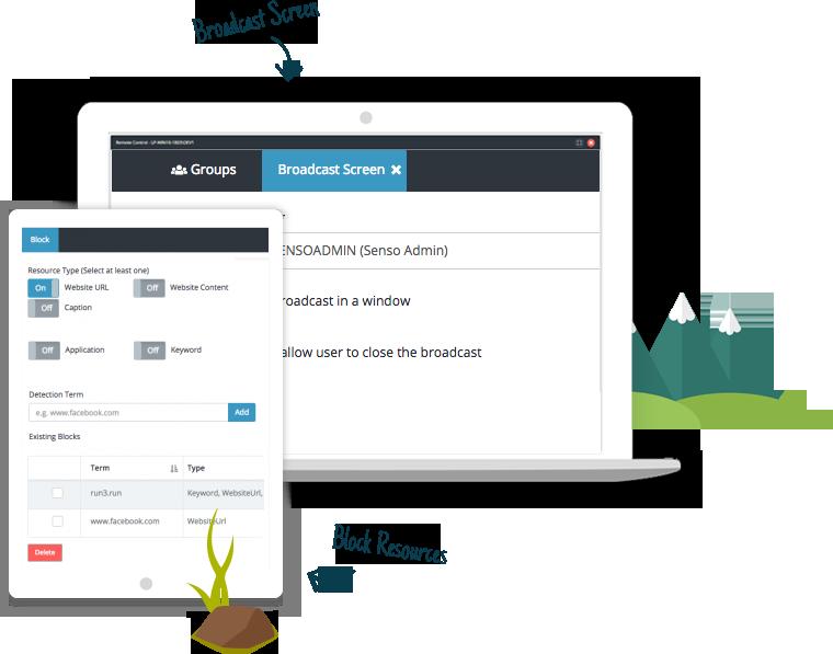 Senso Classroom Management Cloud Software